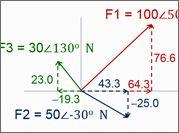 Engineering Models graph