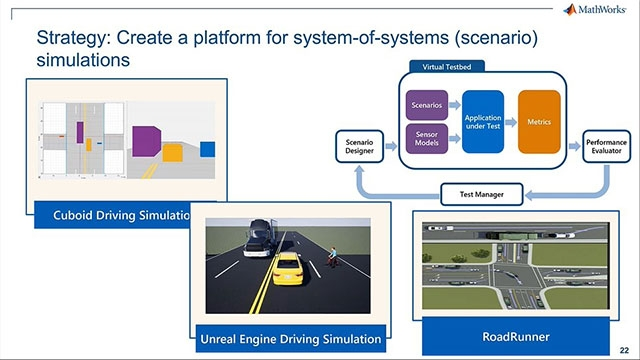 In this talk, Ramamurthy Mani shares how MathWorks is addressing complexity, scale, and collaborative workflows in tune with evolving demands on automotive development platforms.