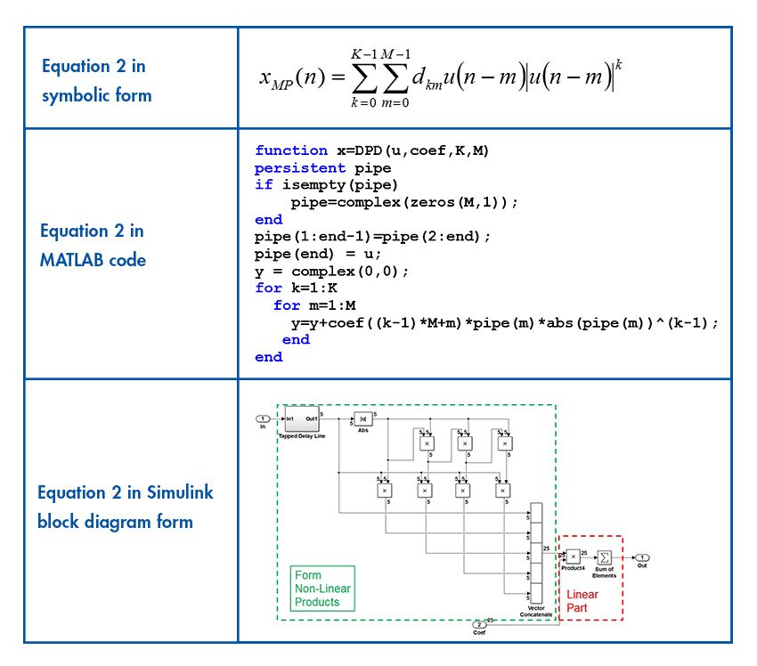 DPD_table1_w.jpg