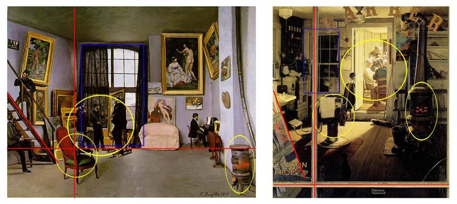 """Figure 2. Left: Frederic Bazille's """"Bazille's Studio; 9 rue de la Condamine."""" Right: Norman Rockwell's """"Shuffleton's Barbershop."""" Yellow circles indicate similar objects, red lines indicate similar composition, and the blue rectangle indicates a similar structural element."""
