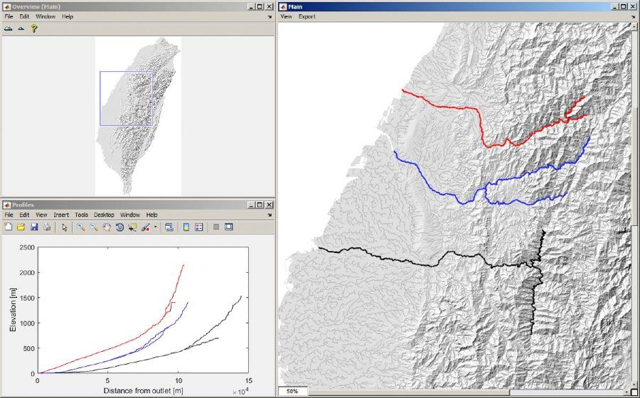 Figure 1.  Flow pathways on the island of Taiwan, and plot of elevation vs. distance from outlet, calculated using TopoToolbox.