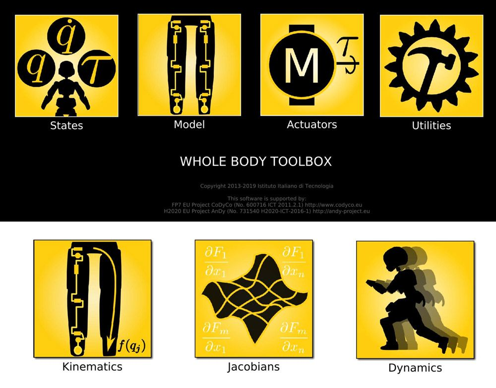 Figure 4. Blocks in the Whole Body Toolbox.