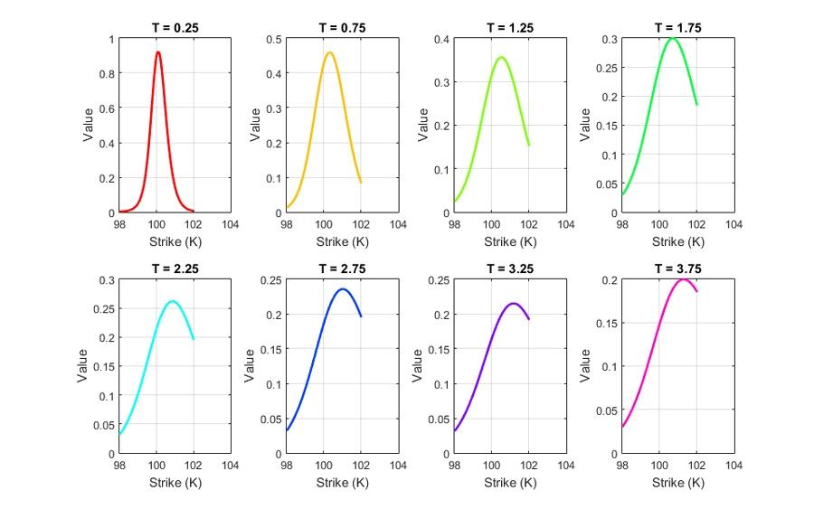 Probability_Distribution_fig5_w.jpg