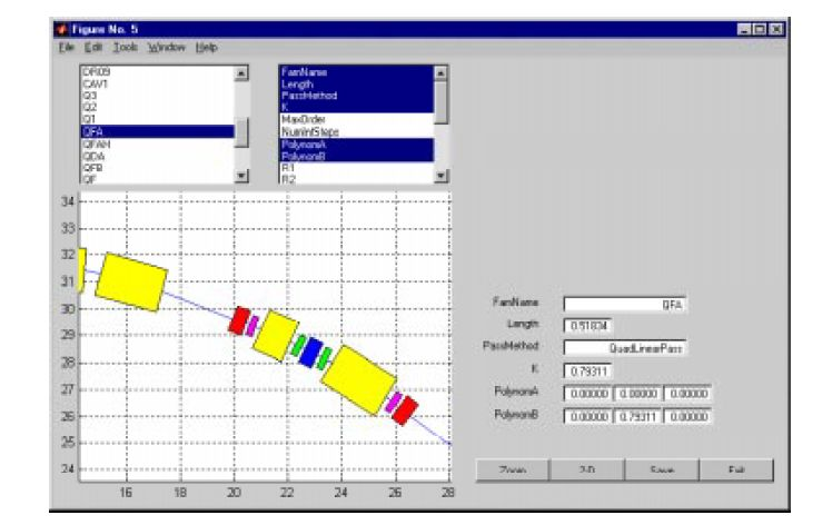 Figure 4. Section of a synchrotron light source model displayed in an Accelerator Toolbox utility for interactive editing of accelerator element properties.