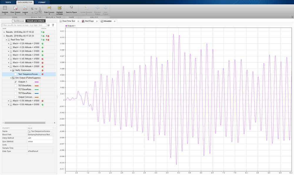 Figure 13. Measured angle output from real-time test.