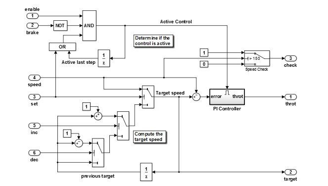 Model_Coverage_Fig1_w.jpg