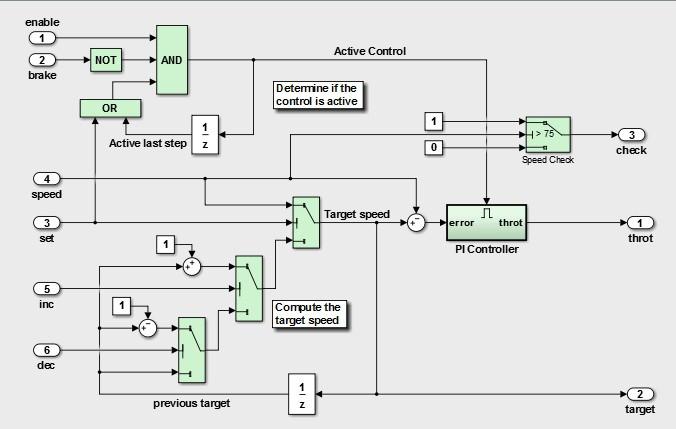Model_Coverage_Fig11_w.jpg