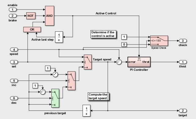 Model_Coverage_Fig5_w.jpg