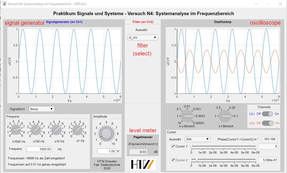 Figure 1. A MATLAB app for conducting virtual lab experiments with signal generation, filtering, and visualization.
