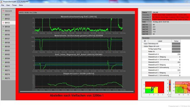 A MATLAB based HMI that enables equipment operators to receive warnings about potential failures before they occur.