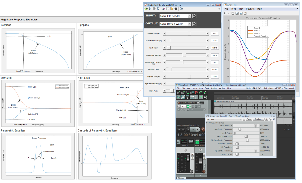 Parametric equalizer examples in Audio System Toolbox with MATLAB.