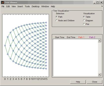 Visualization of a binomial tree
