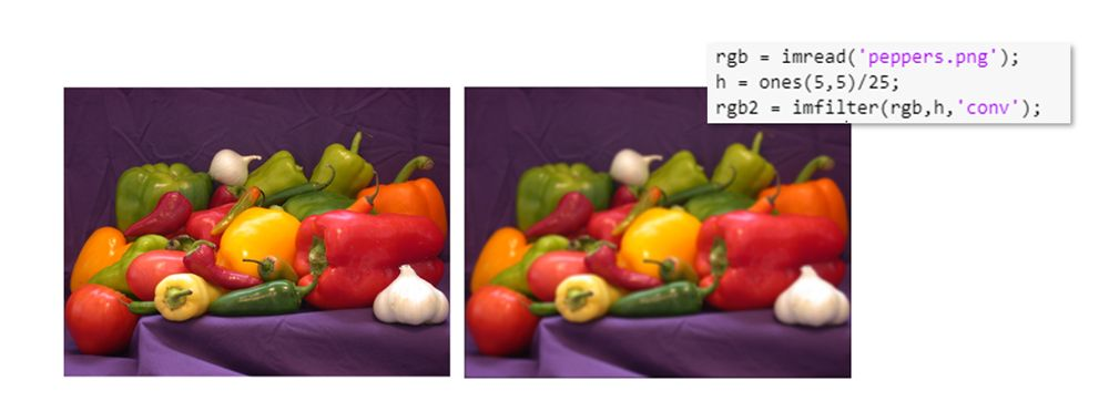 Image blurring performed through convolution with an averaging filter.