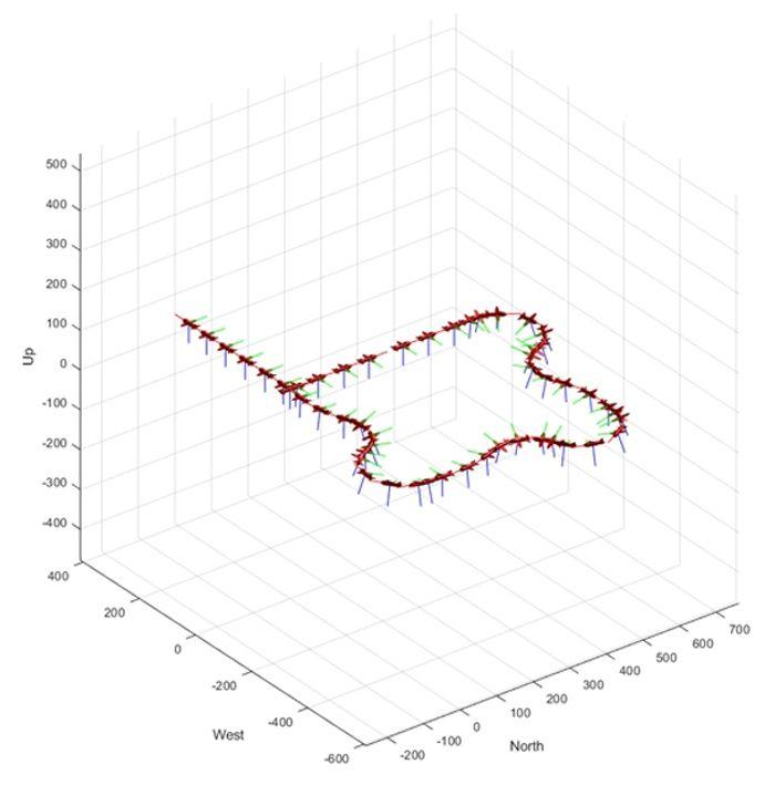 Figure 1: Low-fidelity drone simulation using MATLAB UAV Guidance Model block.