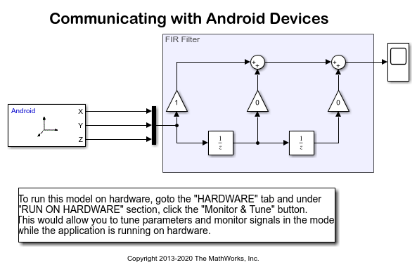 Usb otg cable connection diagram the best wiring diagram 2017 municating with android devices matlab simulink mathworks cheapraybanclubmaster Images