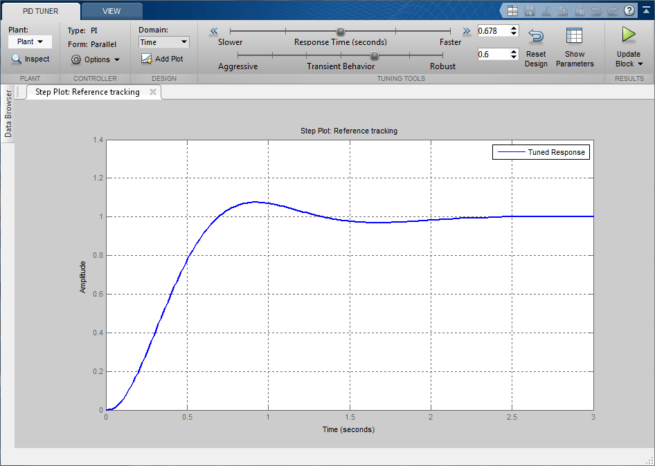 Pid controller tuning software free download.