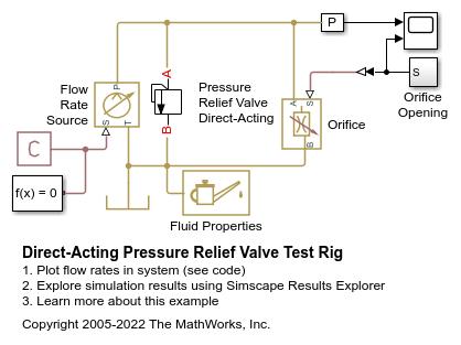 Direct Acting Pressure Relief Valve Test Rig Matlab