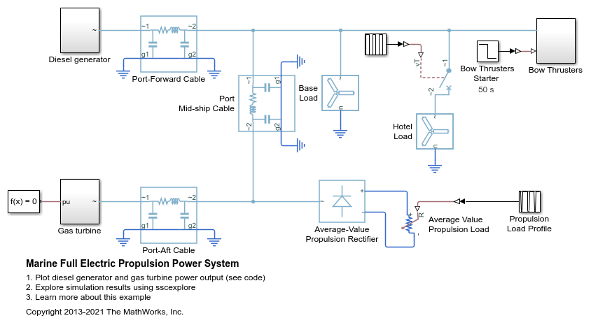 Marine Full Electric Propulsion Power System Matlab Simulink