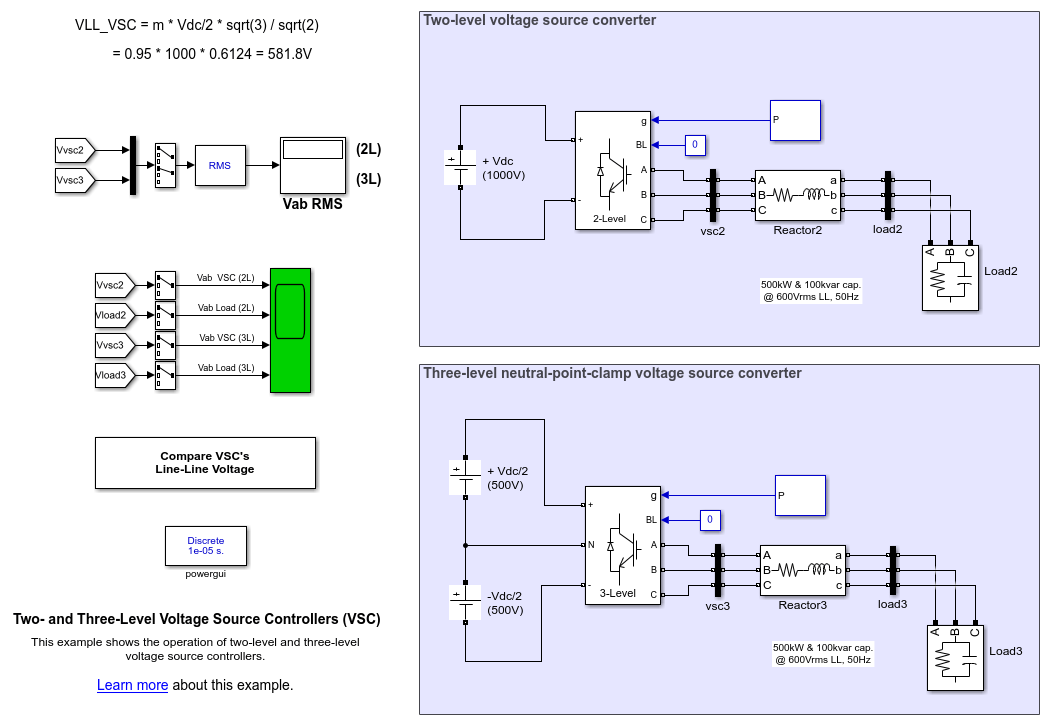 Two- and Three-Level Voltage Source Controllers (VSC) - MATLAB ...