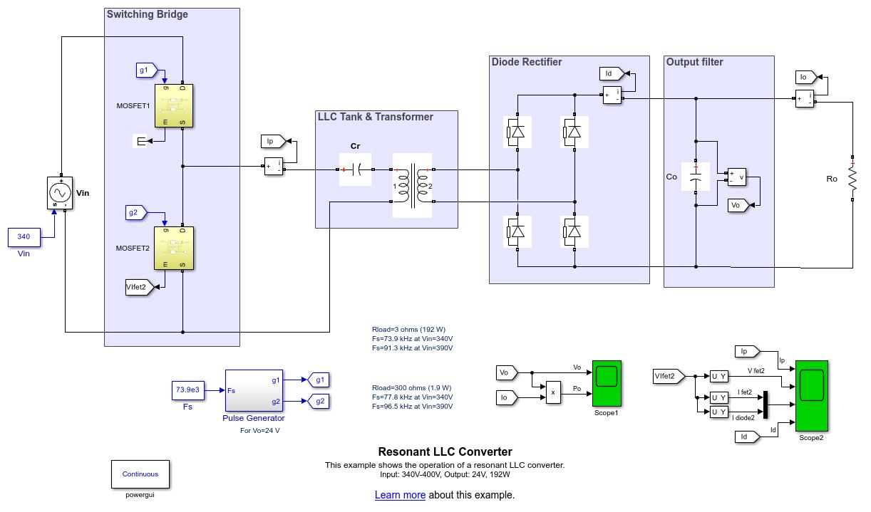 Resonant Llc Converter Matlab Simulink Electrical Diagram Simulator