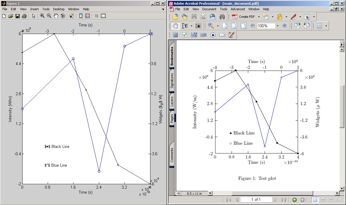 Figure to latex file exchange matlab central figure to latex ccuart Image collections