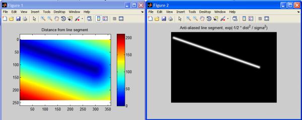 Drawing Lines Matlab : Draw line segments anti aliased file exchange matlab