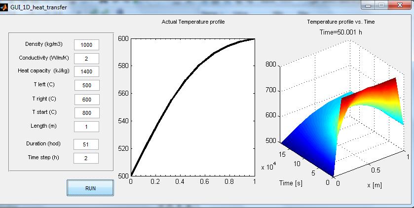 1D Heat Transfer - File Exchange - MATLAB Central