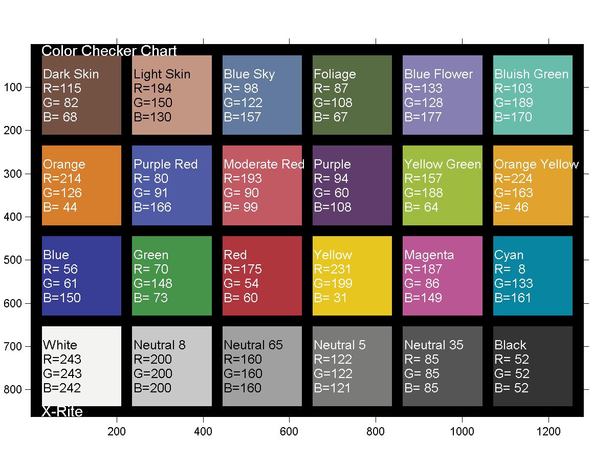 Image Result For Color Name Matlab