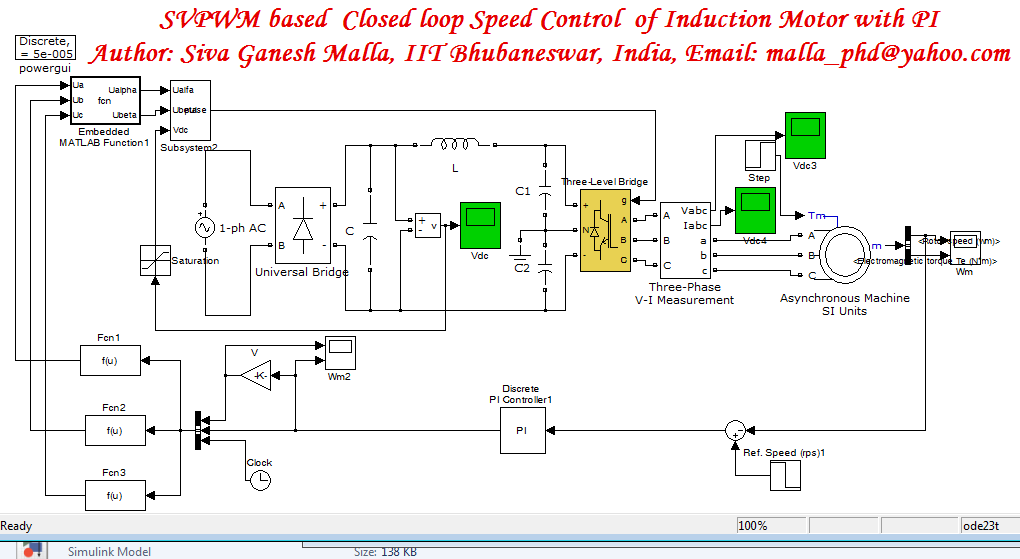 Closed loop controller of induction motor feed by 3 phase for Single phase motor inverter