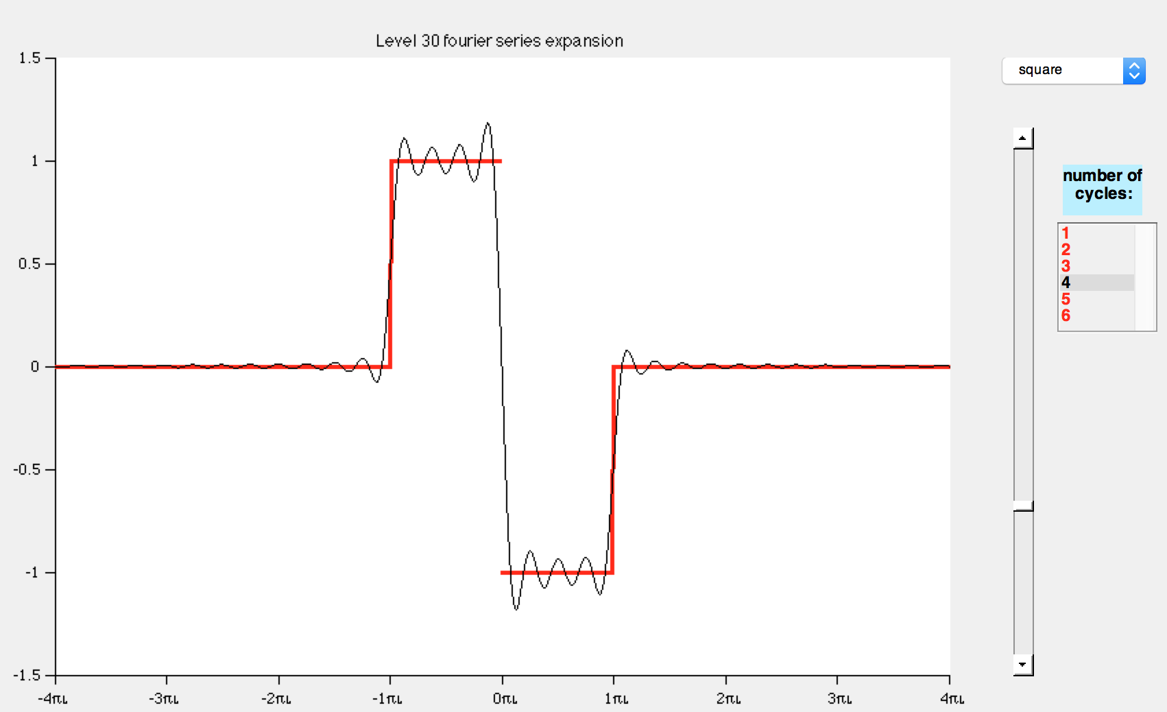 Fourier Series Expansion Demo - File Exchange - MATLAB Central