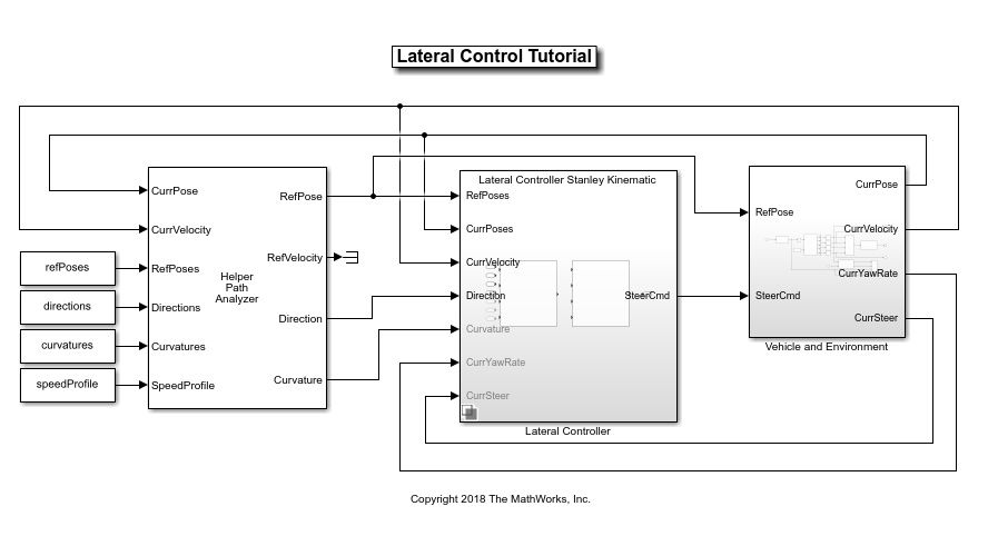 Stanley lateral controller for computing steering angles.