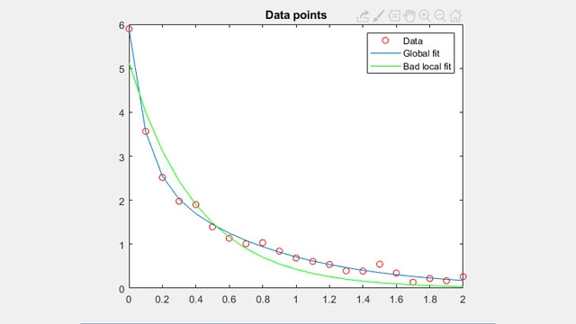 Nonlinear Data Fitting