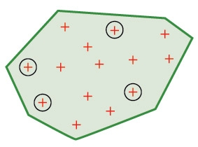 The green area signifies the run-time space that was analyzed and proven safe. The circled nodes represent defects missed by earlier testing.