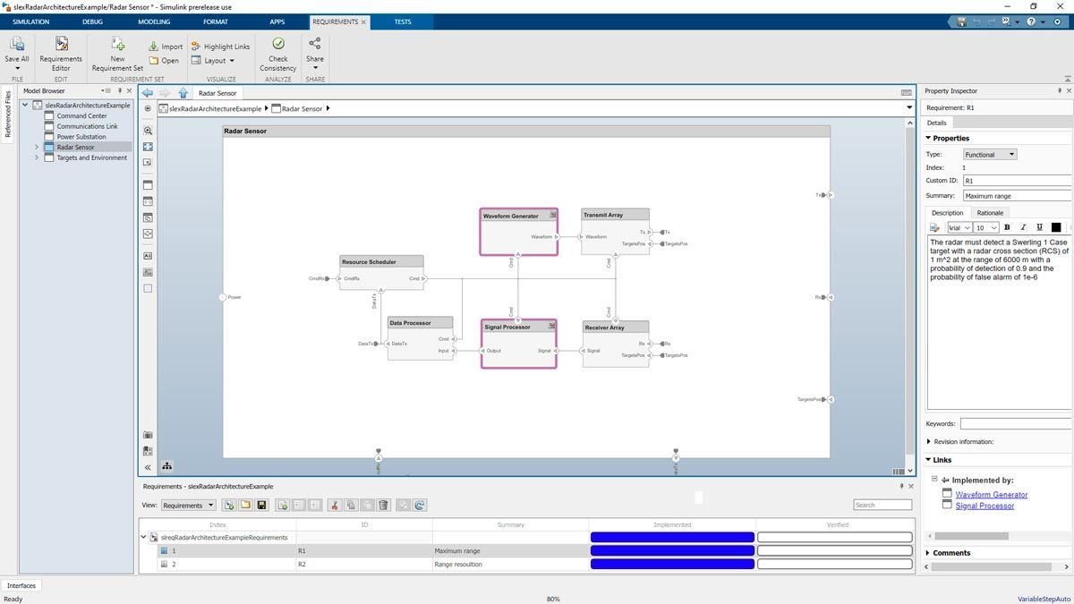System Composer with radar design and panel to show requirements status.