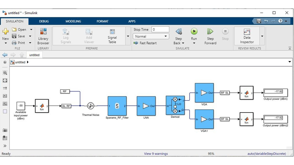 Circuit envelope model automatically generated with RF Toolbox.