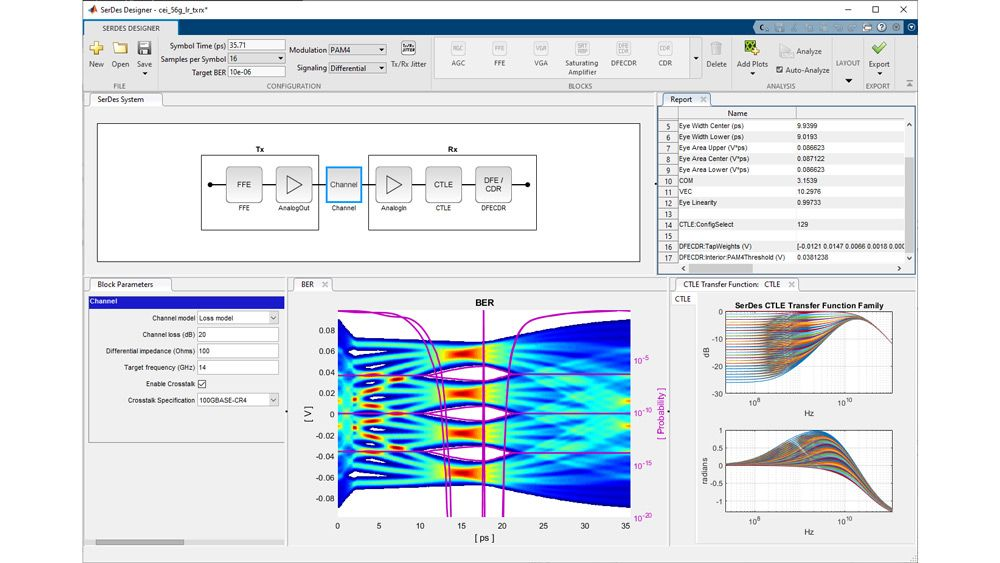 SerDes Designer app for PAM4 system including adaptive CTLE and DFE.