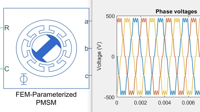 Import IPMSM flux linkage data from ANSYS Maxwell.