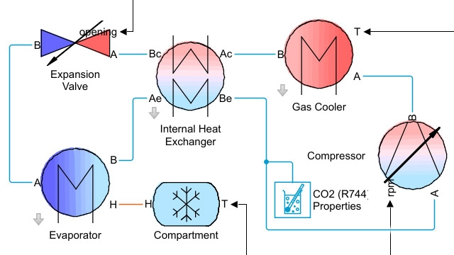 Transcritical CO2 (R744) refrigeration cycle