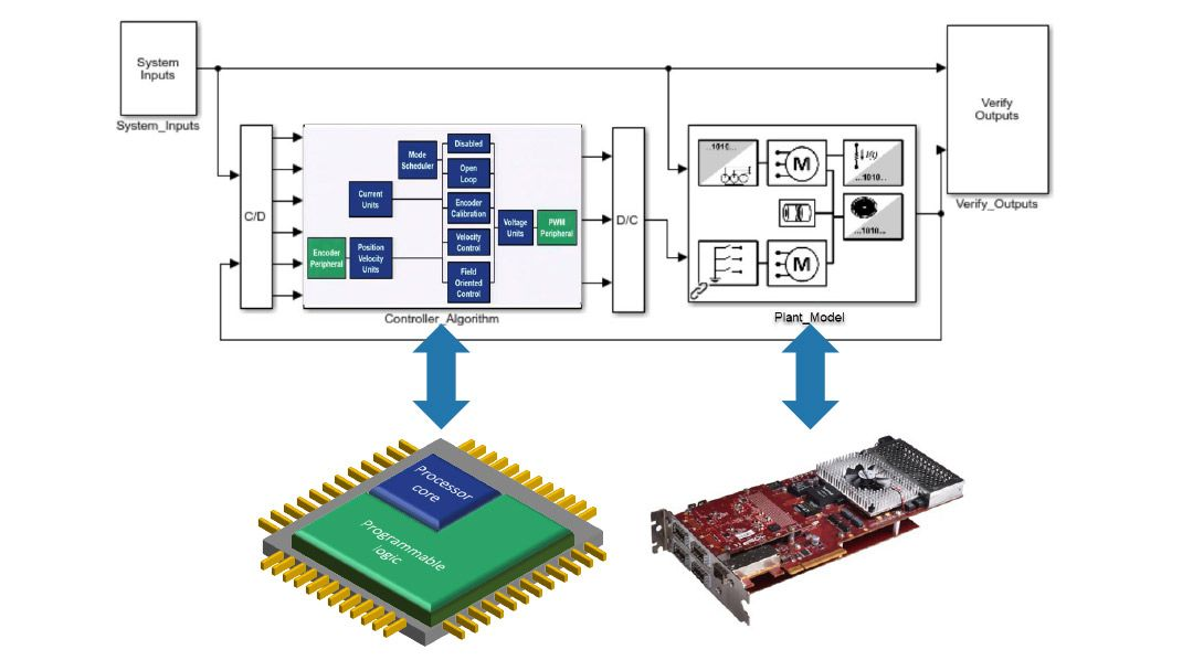 Motor and Power Electronics Control Applications