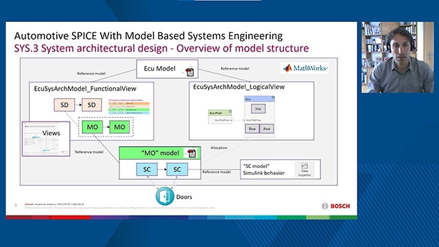 Hear Matt Ley describe Rolls-Royce Control Systems' development transformation project - ECOSIStem. The goal of introducing Model-Based Product Llines for all on-engine systems and software is to promotes design reuse from concept to DO-178 certifica