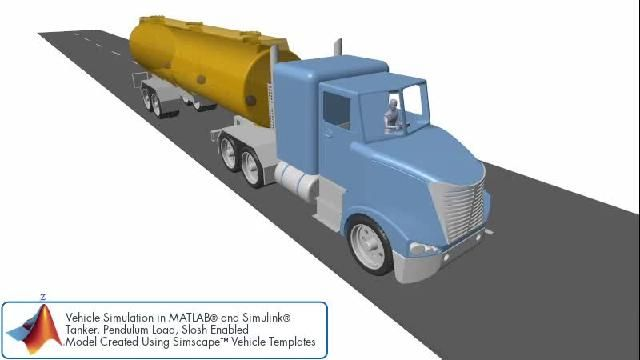 Vehicle simulation with a pendulum slosh model in a tanker trailer.