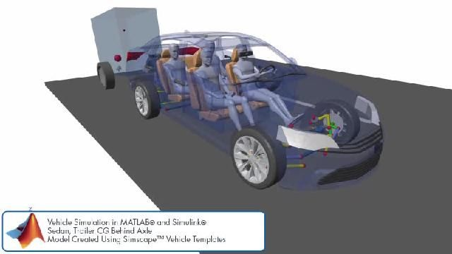 See an animation showing a chassis controls simulation with Simscape.