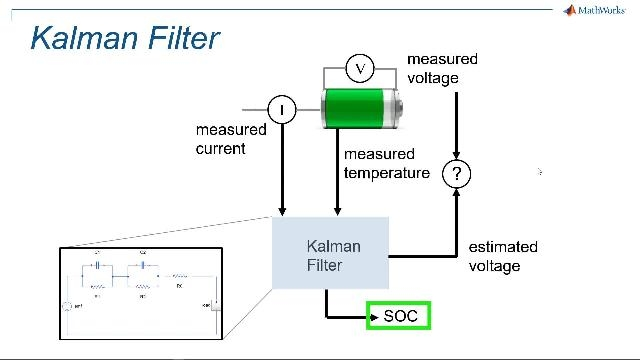How to Develop Battery Management Systems in Simulink
