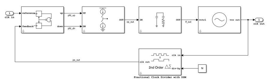 Analog and Mixed-Signal Design