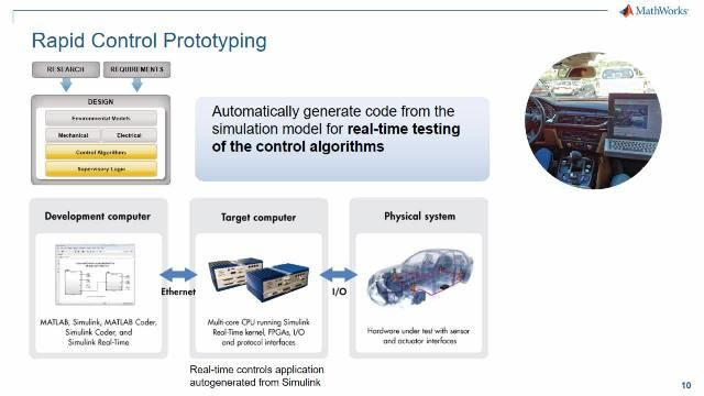 The goal of the webinar is to provide an overview of the real-time simulation and testing (RTST) solution from MathWorks and Speedgoat for RCP/HIL. Take your control design from a desktop simulation and test it in real time with hardware and I/O.