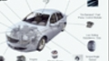 Decreasing time to market for advanced technologies requires alternative methodologies for efficient vehicle testing, calibration, and research. This session demonstrates the complete modeling of a vehicle with an electrical system for integrating fu