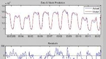 Develop and deploy algorithms for accurate electricity load forecasting.
