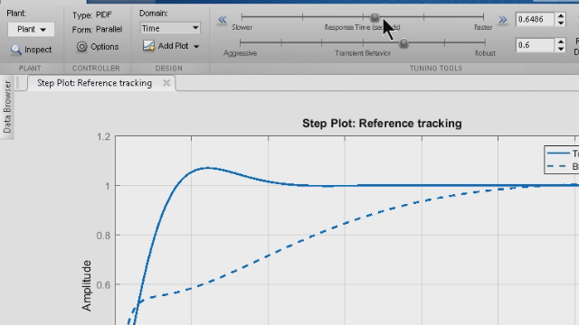 Automatically tune PID gain values using the PID controller block and instantly see the results of your changes in Simulink.