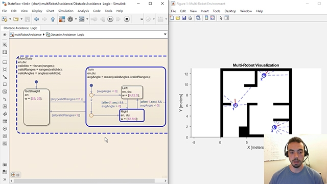 Explore how to use MATLAB and Simulink for prototyping and implementation of robot swarm behavior.