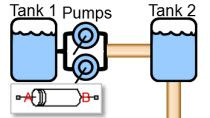 Model a fuel supply system. Scripts are used to automatically evaluate system performance under different flight conditions as components fail.